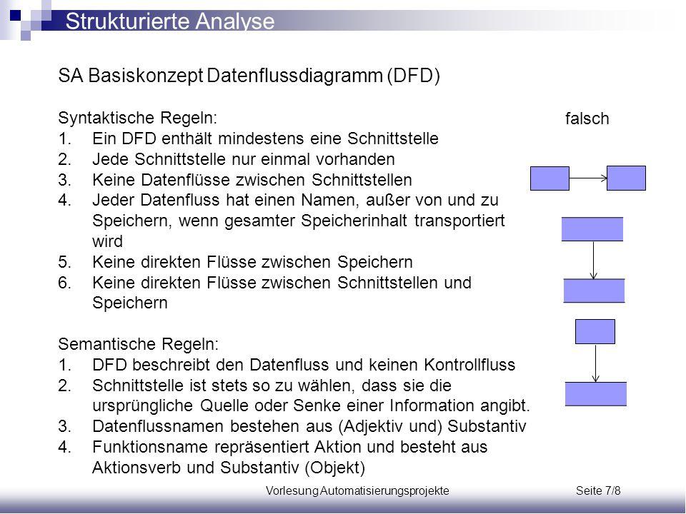 Vorlesung Automatisierungsprojekte Seite 7/8 SA Basiskonzept Datenflussdiagramm (DFD) Syntaktische Regeln: 1.Ein DFD enthält mindestens eine Schnittst