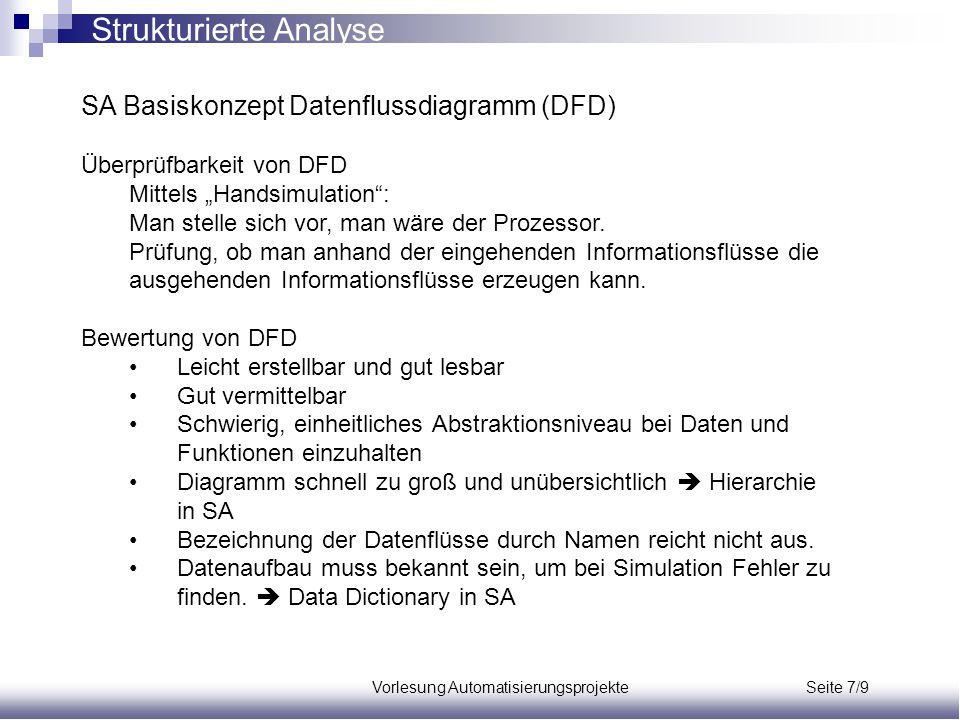 """Vorlesung Automatisierungsprojekte Seite 7/9 SA Basiskonzept Datenflussdiagramm (DFD) Überprüfbarkeit von DFD Mittels """"Handsimulation"""": Man stelle sic"""