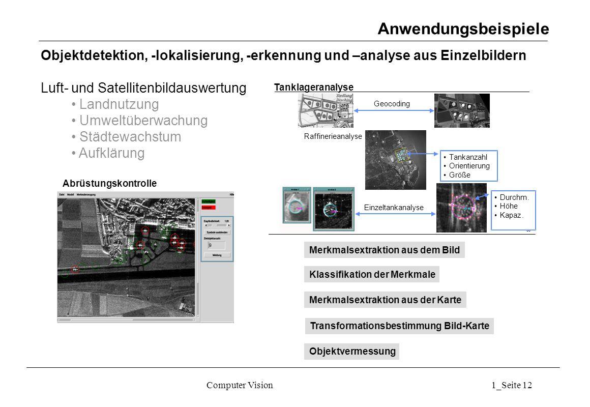 Computer Vision1_Seite 12 Anwendungsbeispiele Objektdetektion, -lokalisierung, -erkennung und –analyse aus Einzelbildern Luft- und Satellitenbildauswertung Landnutzung Umweltüberwachung Städtewachstum Aufklärung 65 Geocoding Raffinerieanalyse Tankanzahl Orientierung Größe Einzeltankanalyse Durchm.