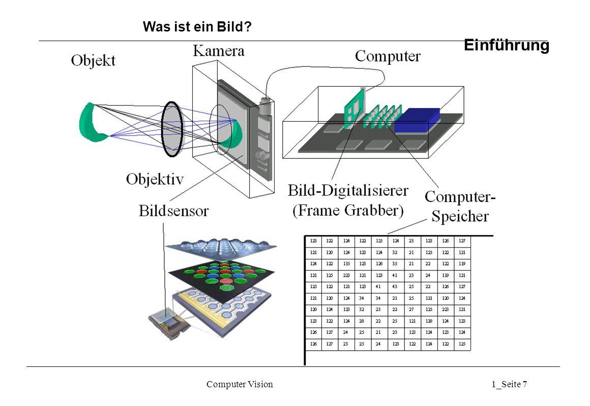 Computer Vision1_Seite 7 Was ist ein Bild? Einführung