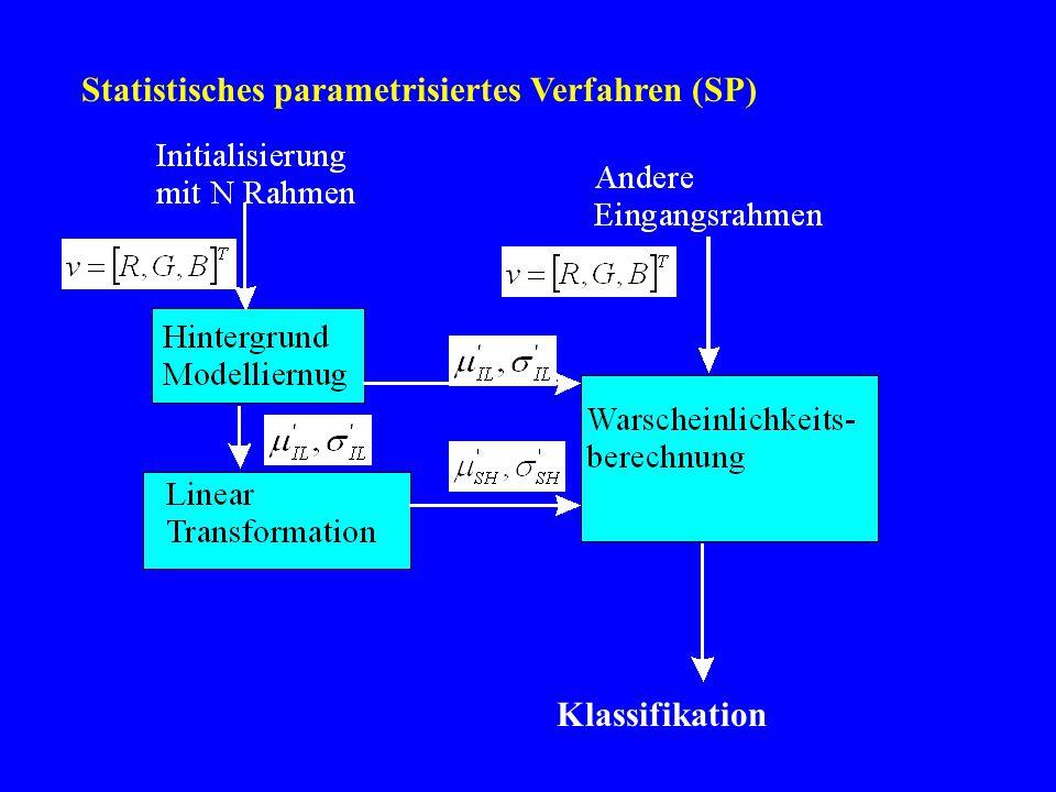 Statistisches parametrisiertes Verfahren (SP) Klassifikation