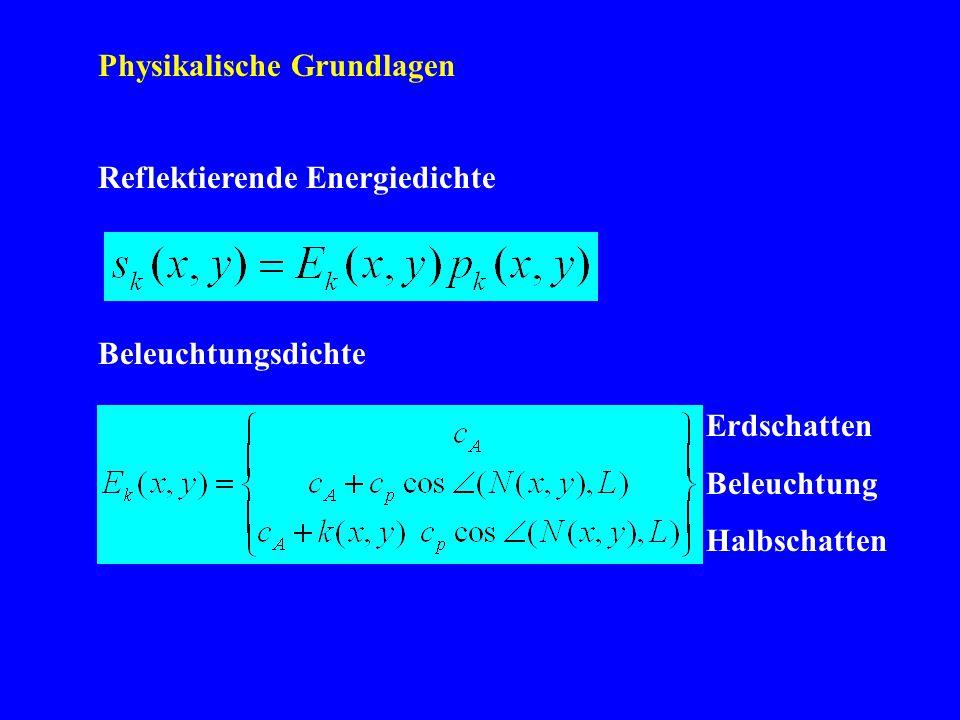 Physikalische Grundlagen Reflektierende Energiedichte Beleuchtungsdichte Erdschatten Beleuchtung Halbschatten