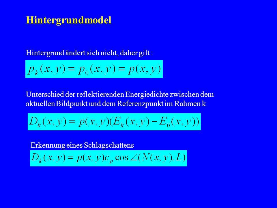 Hintergrundmodel Hintergrund ändert sich nicht, daher gilt : Unterschied der reflektierenden Energiedichte zwischen dem aktuellen Bildpunkt und dem Re
