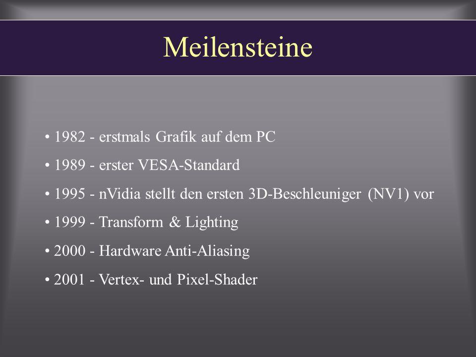 Meilensteine 1982 - erstmals Grafik auf dem PC 1989 - erster VESA-Standard 1995 - nVidia stellt den ersten 3D-Beschleuniger (NV1) vor 1999 - Transform & Lighting 2000 - Hardware Anti-Aliasing 2001 - Vertex- und Pixel-Shader
