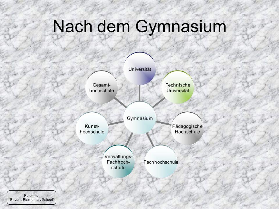 """Nach dem Gymnasium Return to """"Beyond Elementary School"""" Gymnasium Universität Technische Universität Pädagogische Hochschule Fachhochschule Verwaltung"""