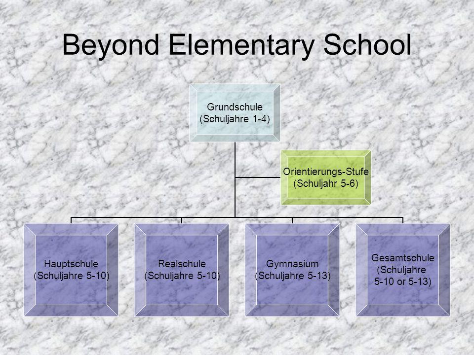 Beyond Elementary School Grundschule (Schuljahre 1-4) Hauptschule (Schuljahre 5- 10) Realschule (Schuljahre 5- 10) Gymnasium (Schuljahre 5- 13) Gesamt