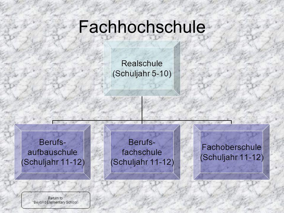 Fachhochschule Realschule (Schuljahr 5-10) Berufs- aufbauschule (Schuljahr 11-12) Berufs- fachschule (Schuljahr 11-12) Fachoberschule (Schuljahr 11-12