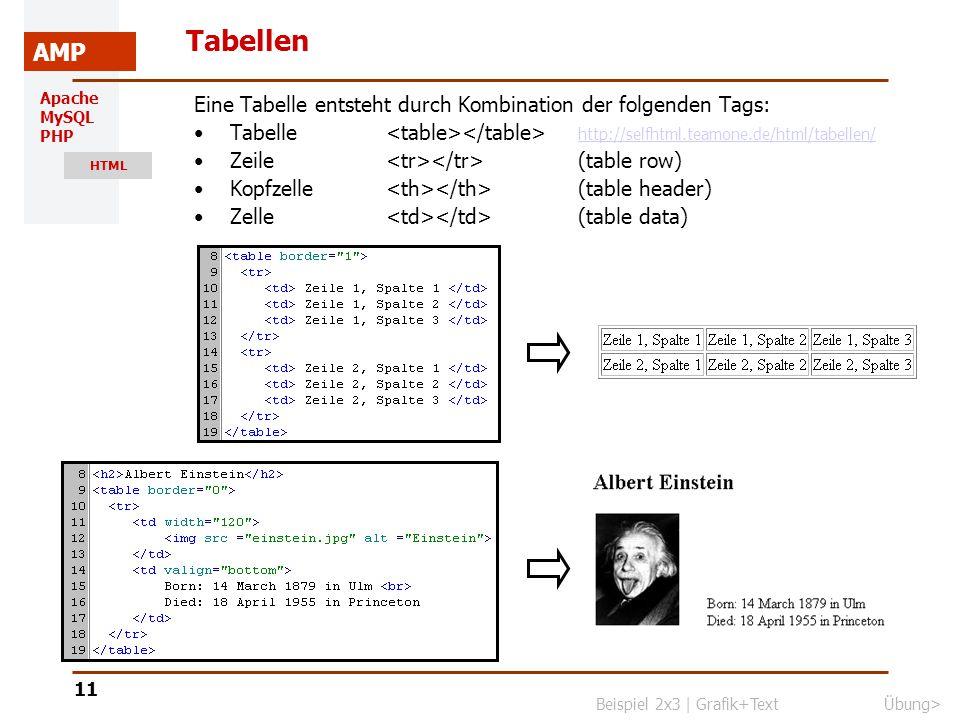 Apache MySQL PHP HTML AMP 12 Übung Für die Übungen verwenden Sie ausschließlich einen einfachen Texteditor (z.B.