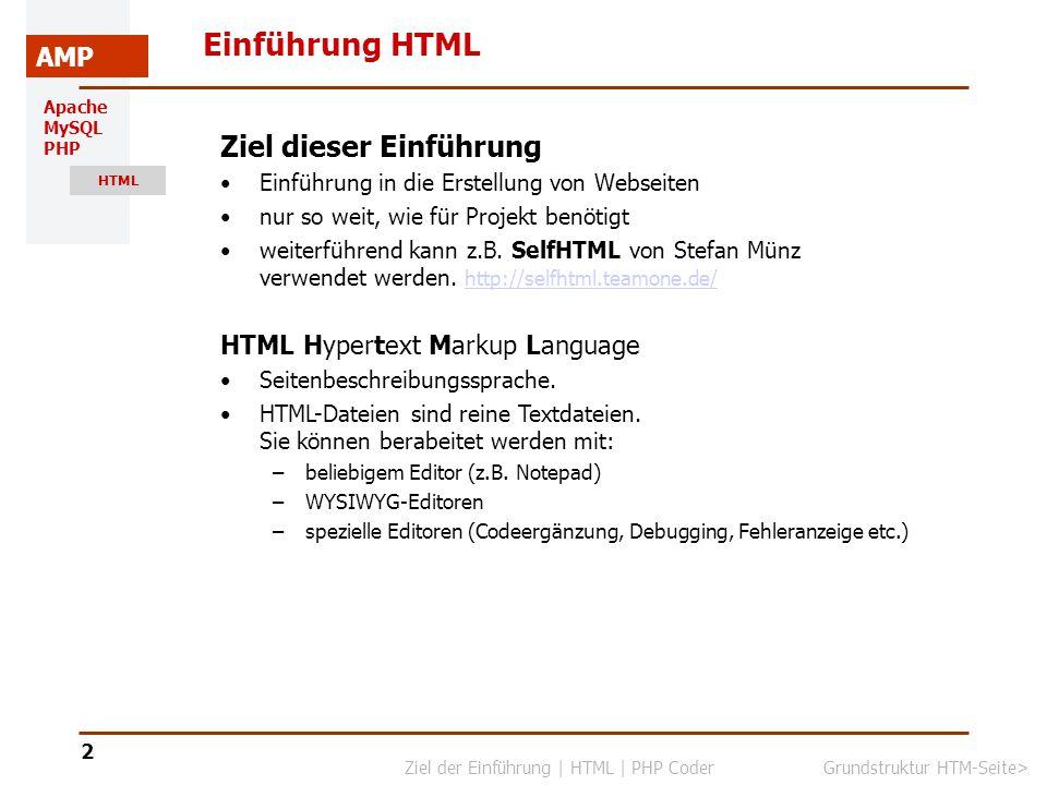 Apache MySQL PHP HTML AMP 3 Grundstruktur einer HTML-Seite Der Inhalt von HTML-Dateien steht in HTML-Elementen.