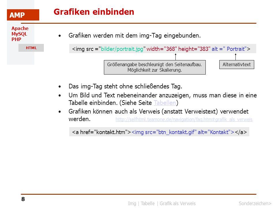 Apache MySQL PHP HTML AMP 9 Sonderzeichen, Umlaute Sonderzeichen und Umlaute werden über einen numerischen Code (Unicode) angegeben.