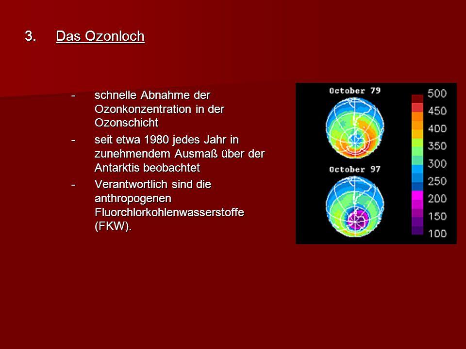 3.D as Ozonloch -s-s-s-schnelle Abnahme der Ozonkonzentration in der Ozonschicht -s-s-s-seit etwa 1980 jedes Jahr in zunehmendem Ausmaß über der Antarktis beobachtet -V-V-V-Verantwortlich sind die anthropogenen Fluorchlorkohlenwasserstoffe (FKW).