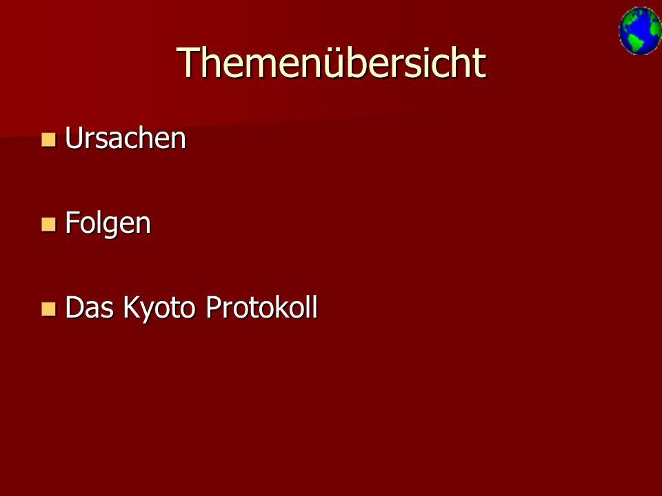 Themenübersicht Ursachen Ursachen Folgen Folgen Das Kyoto Protokoll Das Kyoto Protokoll