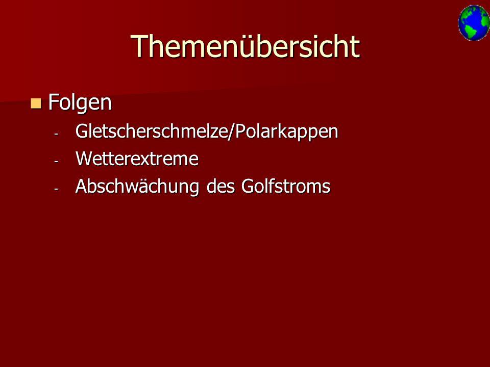 Themenübersicht Folgen - G- G- G- Gletscherschmelze/Polarkappen - W- W- W- Wetterextreme - A- A- A- Abschwächung des Golfstroms