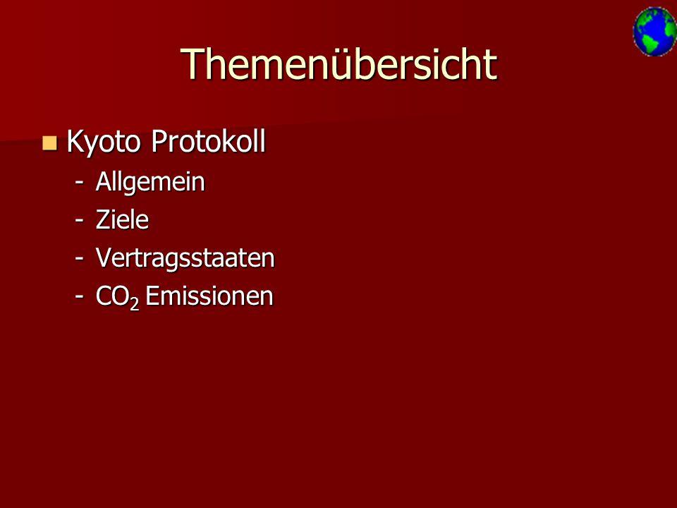Themenübersicht Kyoto Protokoll -A-A-A-Allgemein -Z-Z-Z-Ziele -V-V-V-Vertragsstaaten -C-C-C-CO2 Emissionen