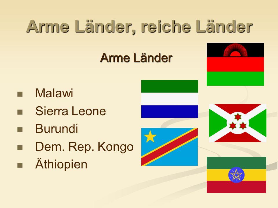 Reiche Länder Luxemburg Schweiz Japan Norwegen USA Arme Länder, reiche Länder