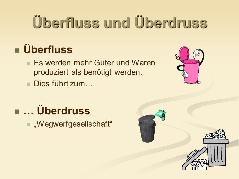 Quellen www.bpb.de www.hanisauland.de www.anti-globalisierung.de www.wikipedia.de Marktwirtschaft, Produktion