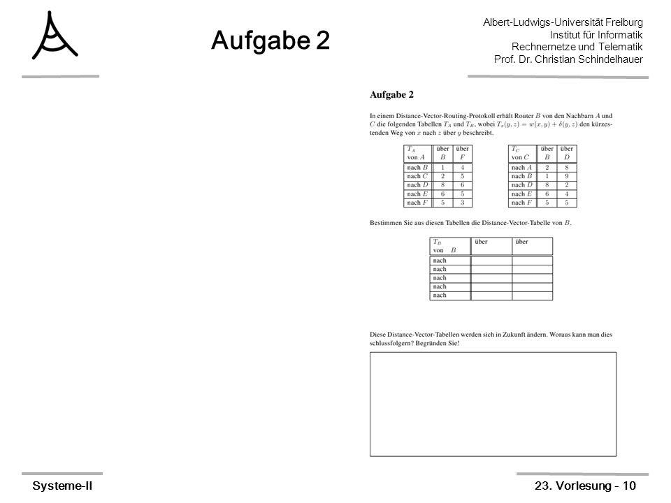 Albert-Ludwigs-Universität Freiburg Institut für Informatik Rechnernetze und Telematik Prof. Dr. Christian Schindelhauer Systeme-II23. Vorlesung - 10