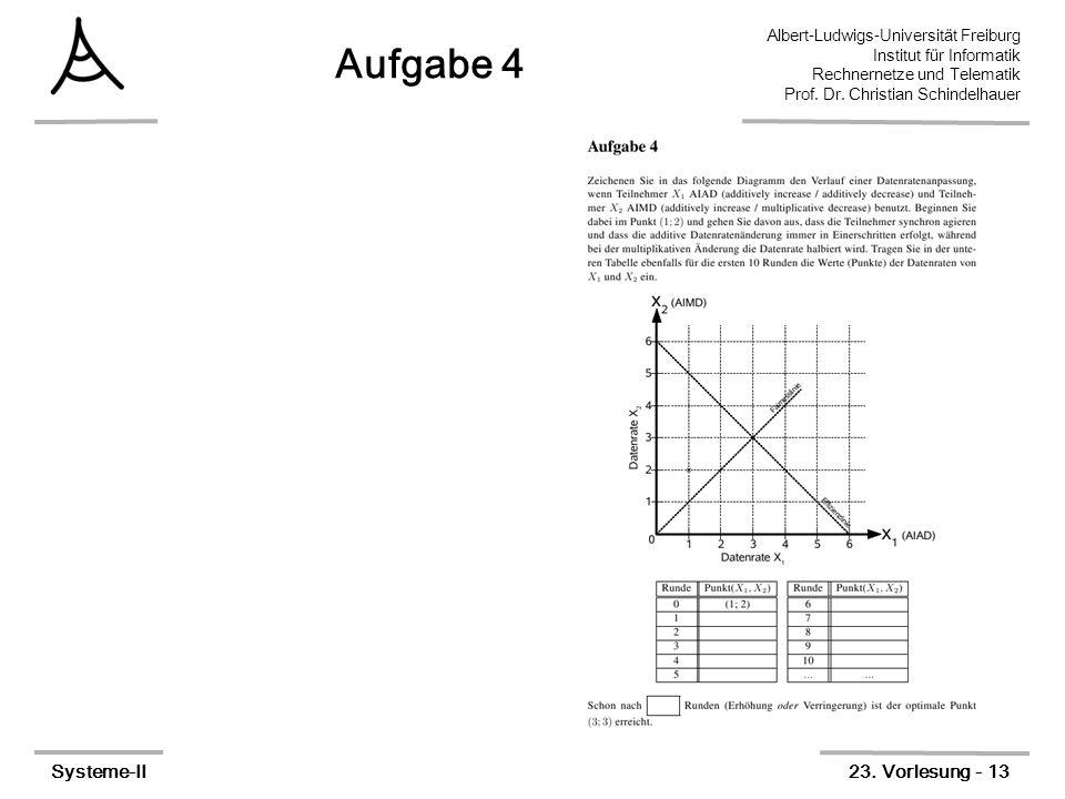 Albert-Ludwigs-Universität Freiburg Institut für Informatik Rechnernetze und Telematik Prof. Dr. Christian Schindelhauer Systeme-II23. Vorlesung - 13