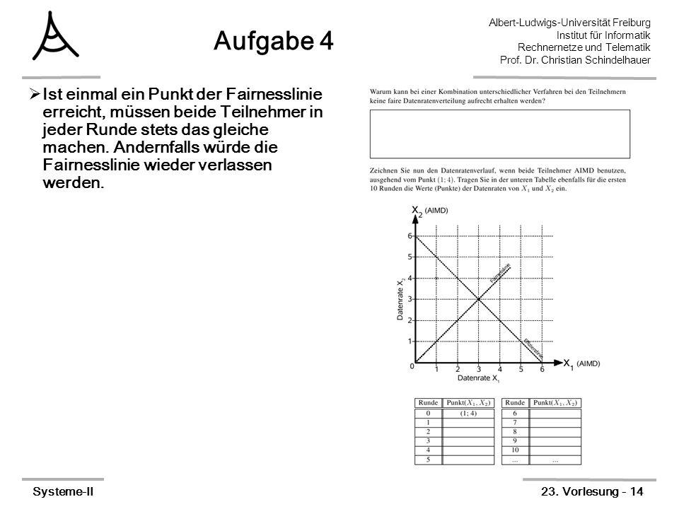 Albert-Ludwigs-Universität Freiburg Institut für Informatik Rechnernetze und Telematik Prof. Dr. Christian Schindelhauer Systeme-II23. Vorlesung - 14