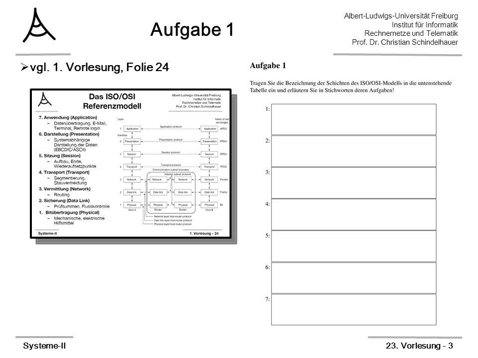 Albert-Ludwigs-Universität Freiburg Institut für Informatik Rechnernetze und Telematik Prof. Dr. Christian Schindelhauer Systeme-II23. Vorlesung - 3 A