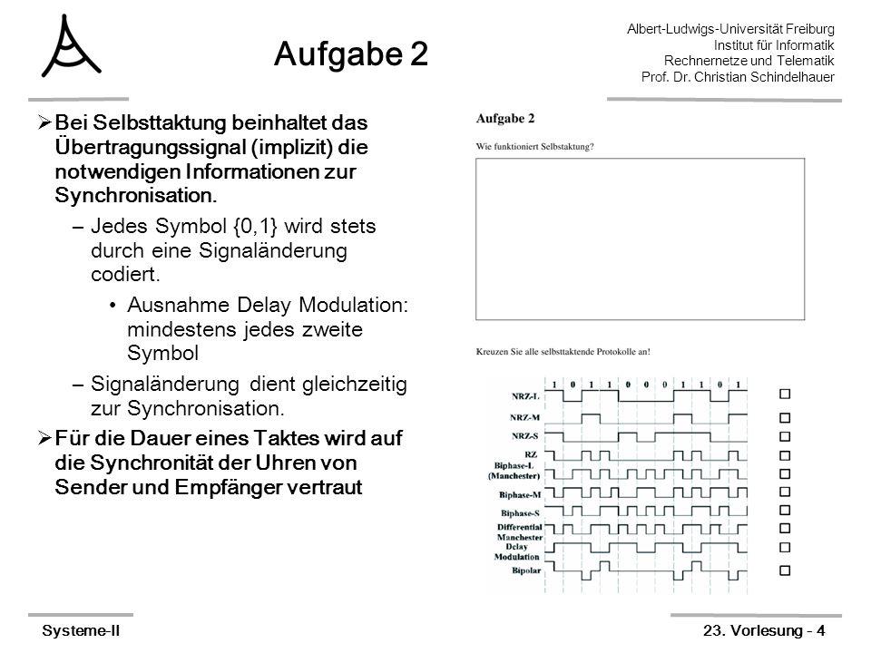 Albert-Ludwigs-Universität Freiburg Institut für Informatik Rechnernetze und Telematik Prof. Dr. Christian Schindelhauer Systeme-II23. Vorlesung - 4 A