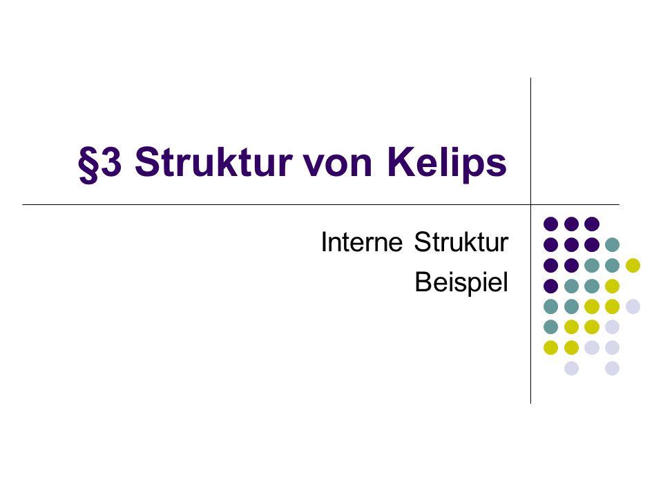 §3 Struktur von Kelips Interne Struktur Beispiel