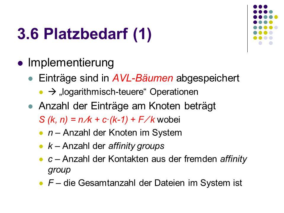 """3.6 Platzbedarf (1) Implementierung Einträge sind in AVL-Bäumen abgespeichert  """"logarithmisch-teuere"""" Operationen Anzahl der Einträge am Knoten beträ"""
