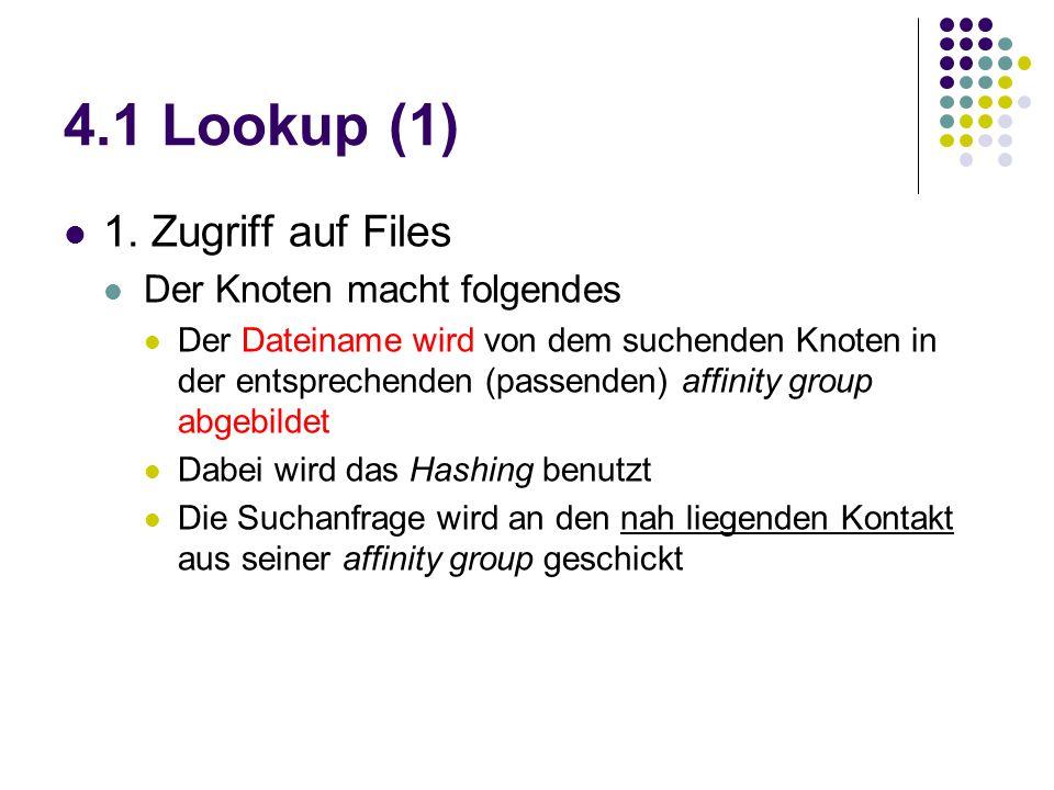 4.1 Lookup (1) 1. Zugriff auf Files Der Knoten macht folgendes Der Dateiname wird von dem suchenden Knoten in der entsprechenden (passenden) affinity