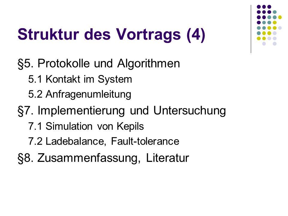 Struktur des Vortrags (4) §5. Protokolle und Algorithmen 5.1 Kontakt im System 5.2 Anfragenumleitung §7. Implementierung und Untersuchung 7.1 Simulati