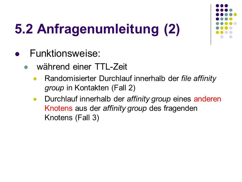 5.2 Anfragenumleitung (2) Funktionsweise: während einer TTL-Zeit Randomisierter Durchlauf innerhalb der file affinity group in Kontakten (Fall 2) Durchlauf innerhalb der affinity group eines anderen Knotens aus der affinity group des fragenden Knotens (Fall 3)