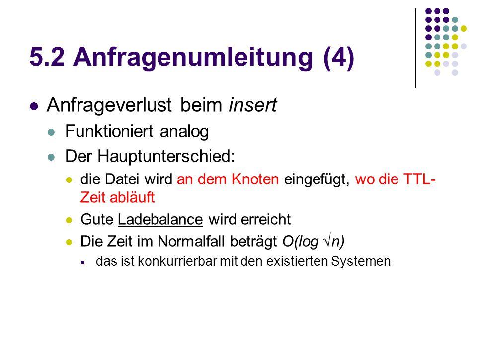 5.2 Anfragenumleitung (4) Anfrageverlust beim insert Funktioniert analog Der Hauptunterschied: die Datei wird an dem Knoten eingefügt, wo die TTL- Zeit abläuft Gute Ladebalance wird erreicht Die Zeit im Normalfall beträgt O(log √n)  das ist konkurrierbar mit den existierten Systemen