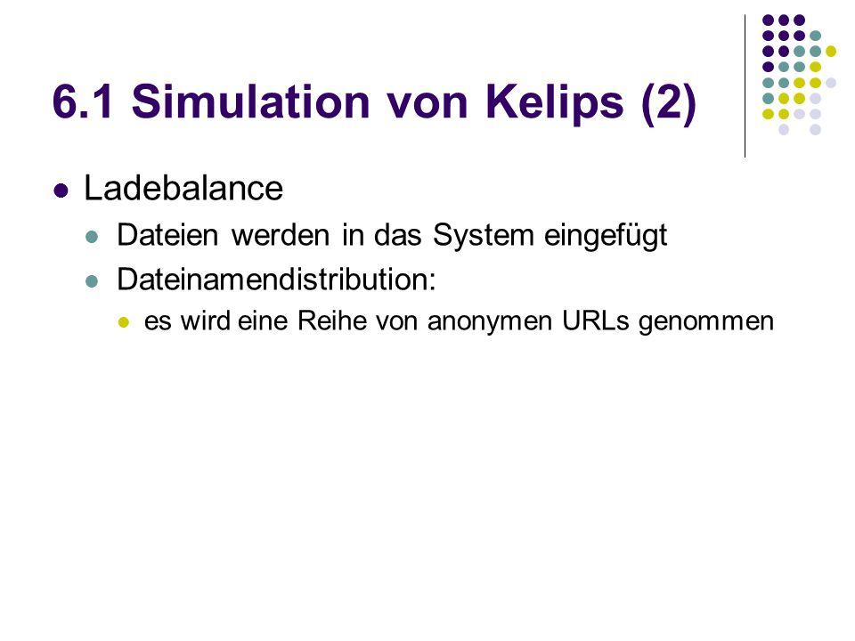 6.1 Simulation von Kelips (2) Ladebalance Dateien werden in das System eingefügt Dateinamendistribution: es wird eine Reihe von anonymen URLs genommen