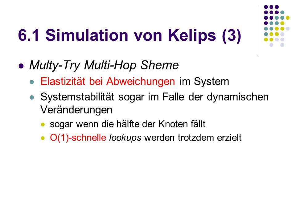 6.1 Simulation von Kelips (3) Multy-Try Multi-Hop Sheme Elastizität bei Abweichungen im System Systemstabilität sogar im Falle der dynamischen Veränderungen sogar wenn die hälfte der Knoten fällt O(1)-schnelle lookups werden trotzdem erzielt