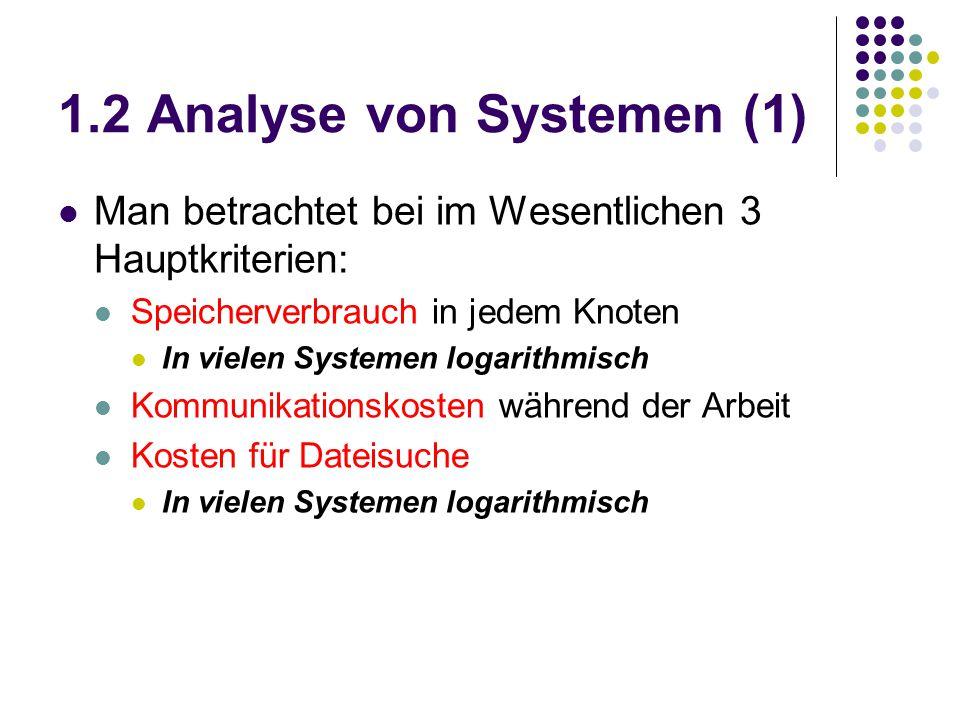1.2 Analyse von Systemen (1) Man betrachtet bei im Wesentlichen 3 Hauptkriterien: Speicherverbrauch in jedem Knoten In vielen Systemen logarithmisch Kommunikationskosten während der Arbeit Kosten für Dateisuche In vielen Systemen logarithmisch