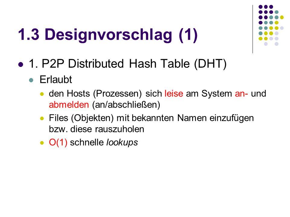 1.3 Designvorschlag (1) 1. P2P Distributed Hash Table (DHT) Erlaubt den Hosts (Prozessen) sich leise am System an- und abmelden (an/abschließen) Files
