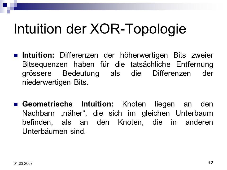 12 01.03.2007 Intuition der XOR-Topologie Intuition: Differenzen der höherwertigen Bits zweier Bitsequenzen haben für die tatsächliche Entfernung grössere Bedeutung als die Differenzen der niederwertigen Bits.