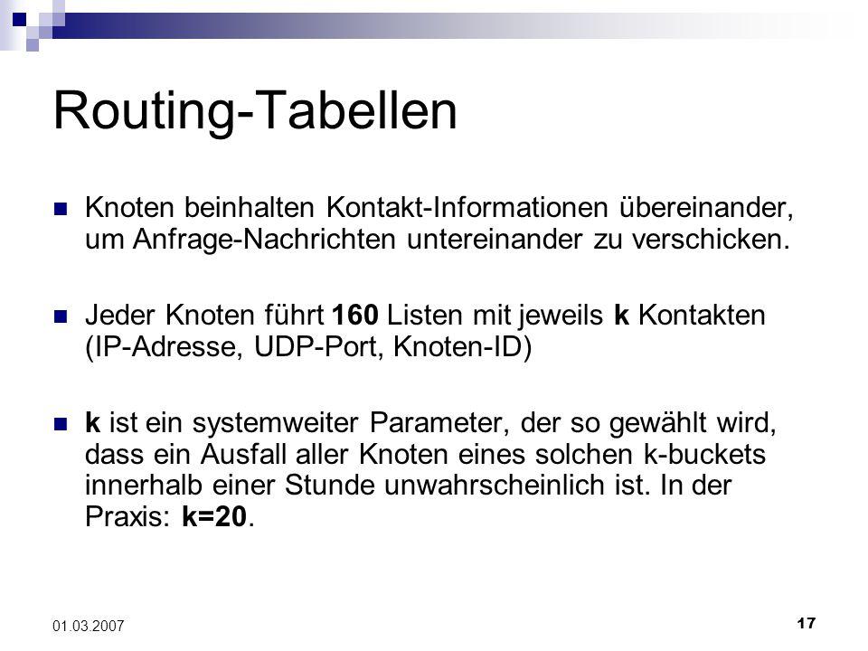 17 01.03.2007 Routing-Tabellen Knoten beinhalten Kontakt-Informationen übereinander, um Anfrage-Nachrichten untereinander zu verschicken.