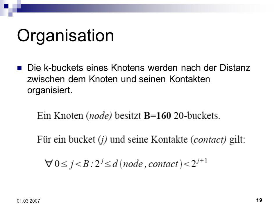19 01.03.2007 Organisation Die k-buckets eines Knotens werden nach der Distanz zwischen dem Knoten und seinen Kontakten organisiert.