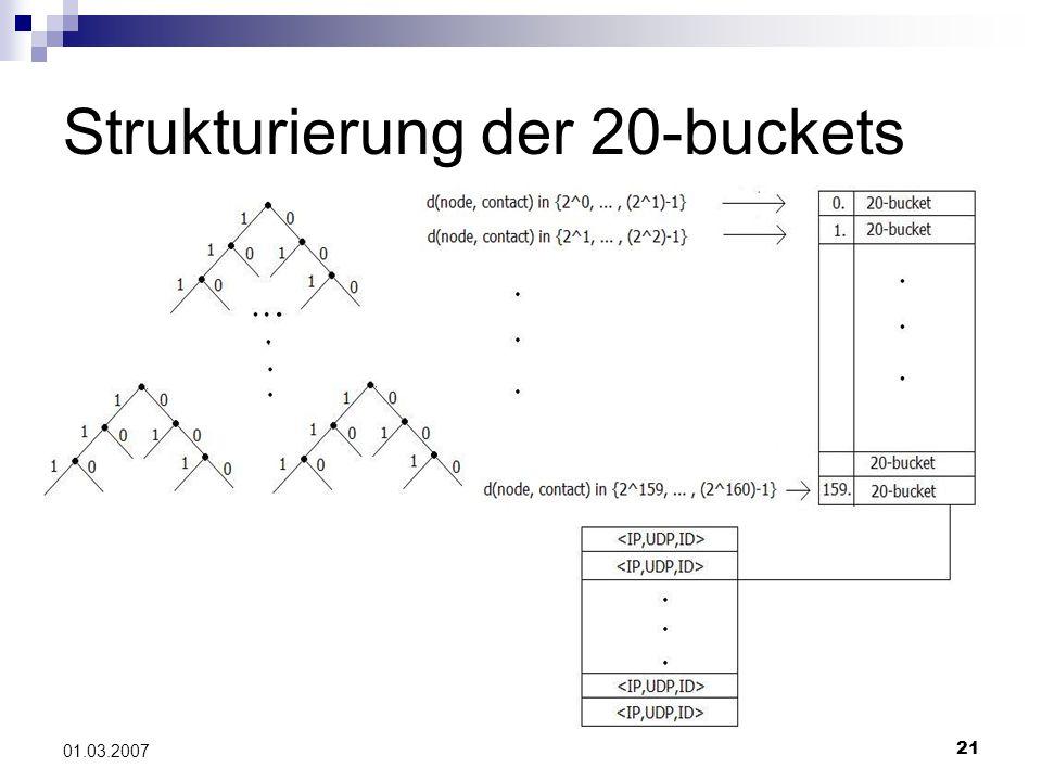 21 01.03.2007 Strukturierung der 20-buckets