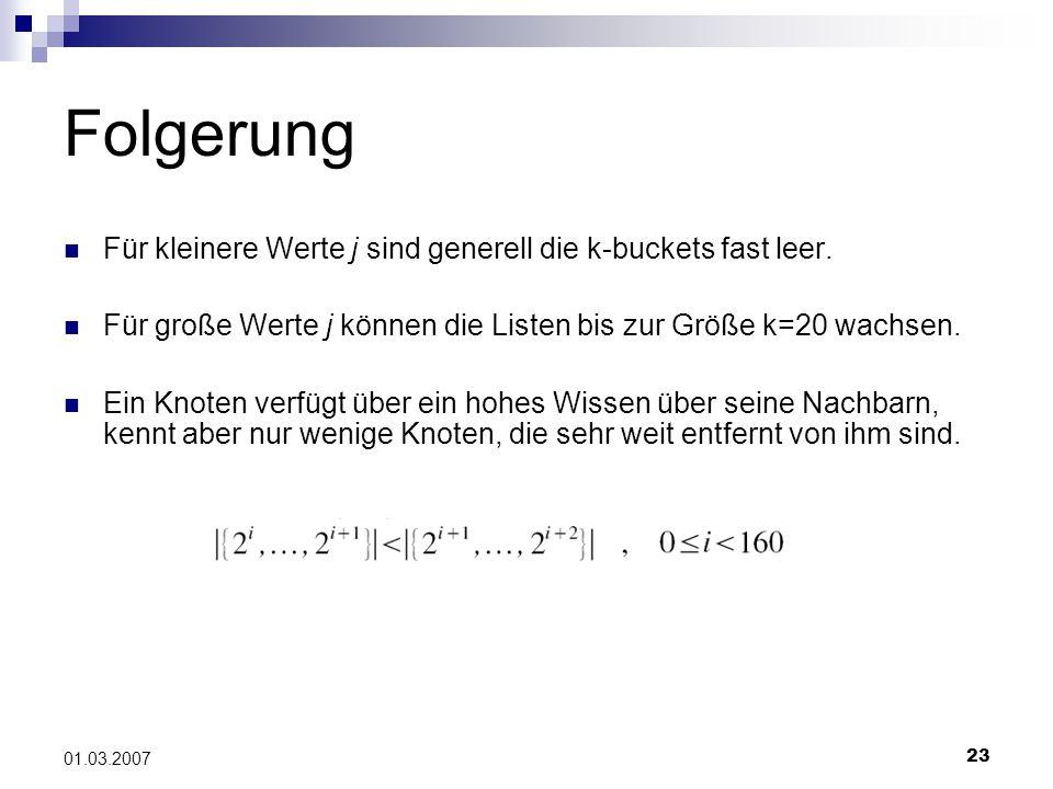 23 01.03.2007 Folgerung Für kleinere Werte j sind generell die k-buckets fast leer.