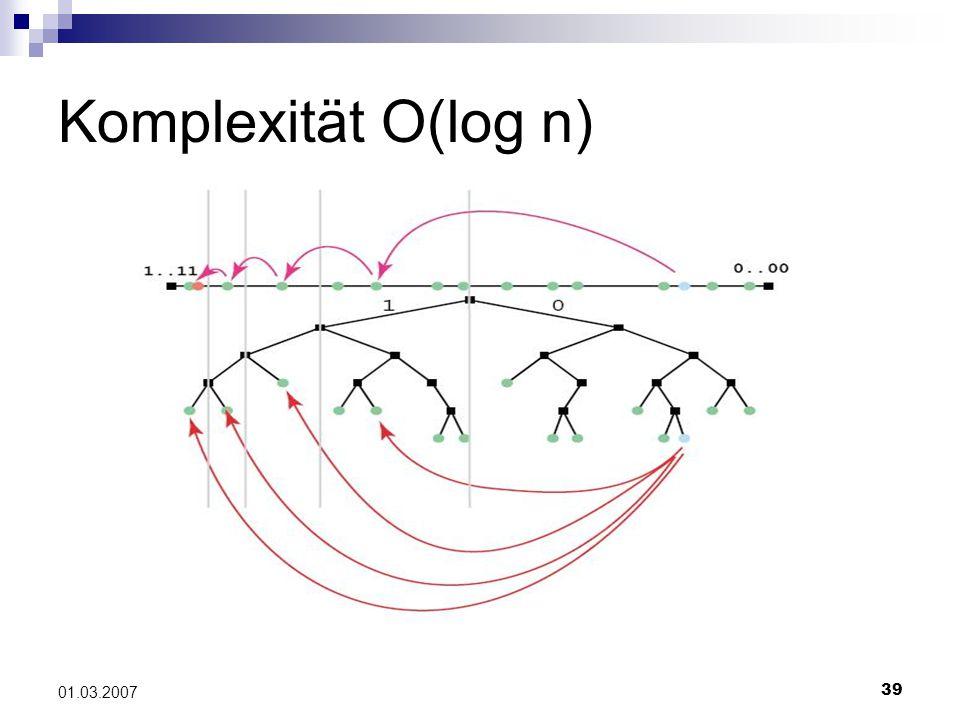 39 01.03.2007 Komplexität O(log n)
