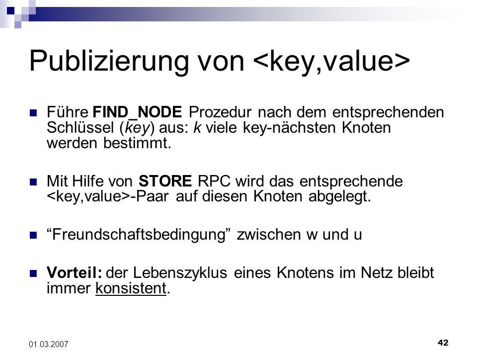 42 01.03.2007 Publizierung von Führe FIND_NODE Prozedur nach dem entsprechenden Schlüssel (key) aus: k viele key-nächsten Knoten werden bestimmt.