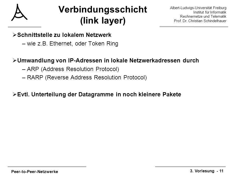 Peer-to-Peer-Netzwerke 3. Vorlesung - 11 Albert-Ludwigs-Universität Freiburg Institut für Informatik Rechnernetze und Telematik Prof. Dr. Christian Sc