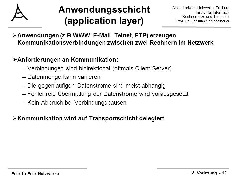 Peer-to-Peer-Netzwerke 3. Vorlesung - 12 Albert-Ludwigs-Universität Freiburg Institut für Informatik Rechnernetze und Telematik Prof. Dr. Christian Sc