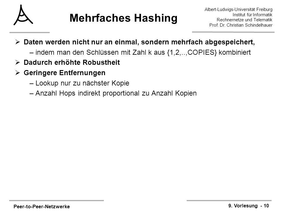 Peer-to-Peer-Netzwerke 9. Vorlesung - 10 Albert-Ludwigs-Universität Freiburg Institut für Informatik Rechnernetze und Telematik Prof. Dr. Christian Sc