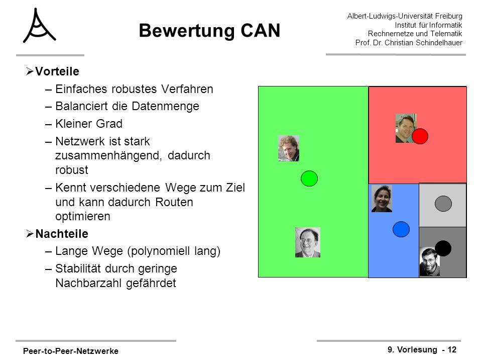 Peer-to-Peer-Netzwerke 9. Vorlesung - 12 Albert-Ludwigs-Universität Freiburg Institut für Informatik Rechnernetze und Telematik Prof. Dr. Christian Sc