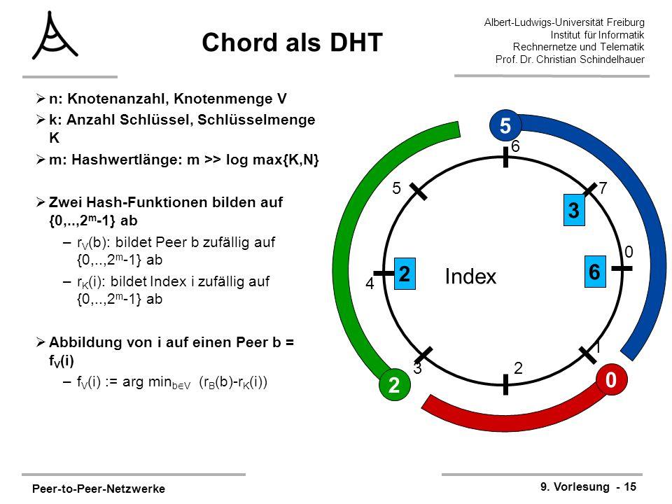 Peer-to-Peer-Netzwerke 9. Vorlesung - 15 Albert-Ludwigs-Universität Freiburg Institut für Informatik Rechnernetze und Telematik Prof. Dr. Christian Sc
