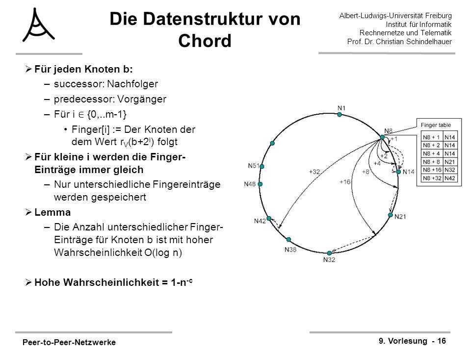 Peer-to-Peer-Netzwerke 9. Vorlesung - 16 Albert-Ludwigs-Universität Freiburg Institut für Informatik Rechnernetze und Telematik Prof. Dr. Christian Sc