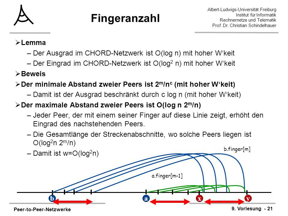 Peer-to-Peer-Netzwerke 9. Vorlesung - 21 Albert-Ludwigs-Universität Freiburg Institut für Informatik Rechnernetze und Telematik Prof. Dr. Christian Sc