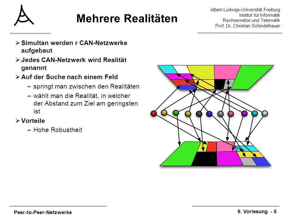 Peer-to-Peer-Netzwerke 9. Vorlesung - 5 Albert-Ludwigs-Universität Freiburg Institut für Informatik Rechnernetze und Telematik Prof. Dr. Christian Sch
